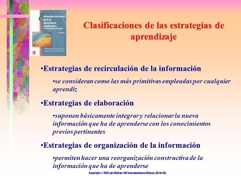 Copyright © 2002, por McGraw-Hill Interamericana Editores, S.A de C.V. Clasificaciones de las estrategias de aprendizaje Estrategias de recirculación