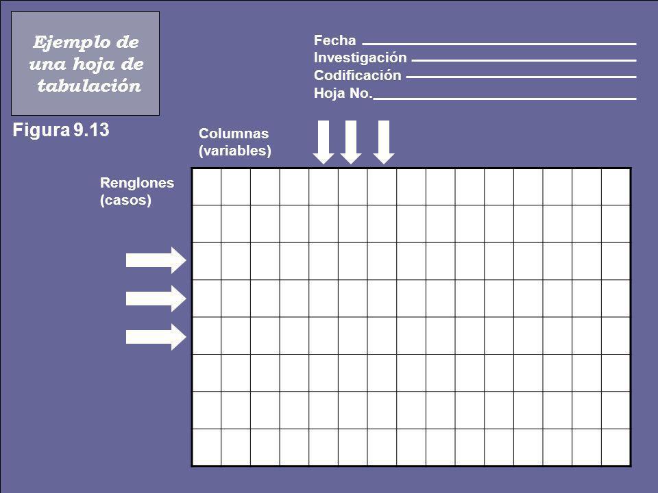 Ejemplo de una hoja de tabulación Figura 9.13 Fecha Investigación Codificación Hoja No. Renglones (casos) Columnas (variables)