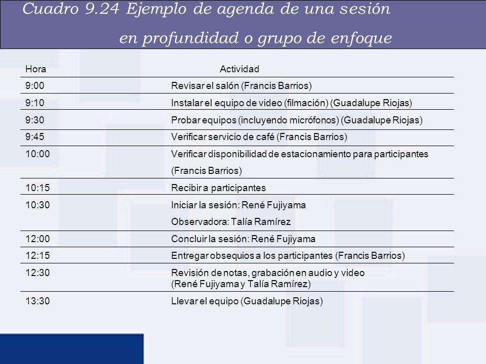 HoraActividad 9:00Revisar el salón (Francis Barrios) 9:10Instalar el equipo de video (filmación) (Guadalupe Riojas) 9:30Probar equipos (incluyendo mic