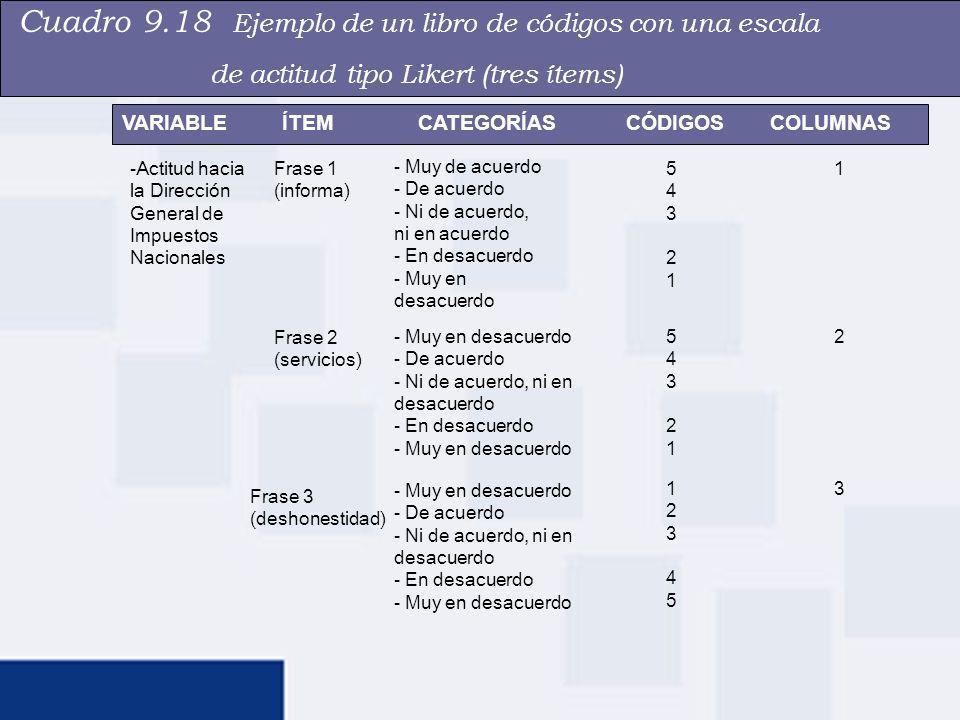 Cuadro 9.18 Ejemplo de un libro de códigos con una escala de actitud tipo Likert (tres ítems) VARIABLEÍTEMCATEGORÍASCÓDIGOSCOLUMNAS -Actitud hacia la