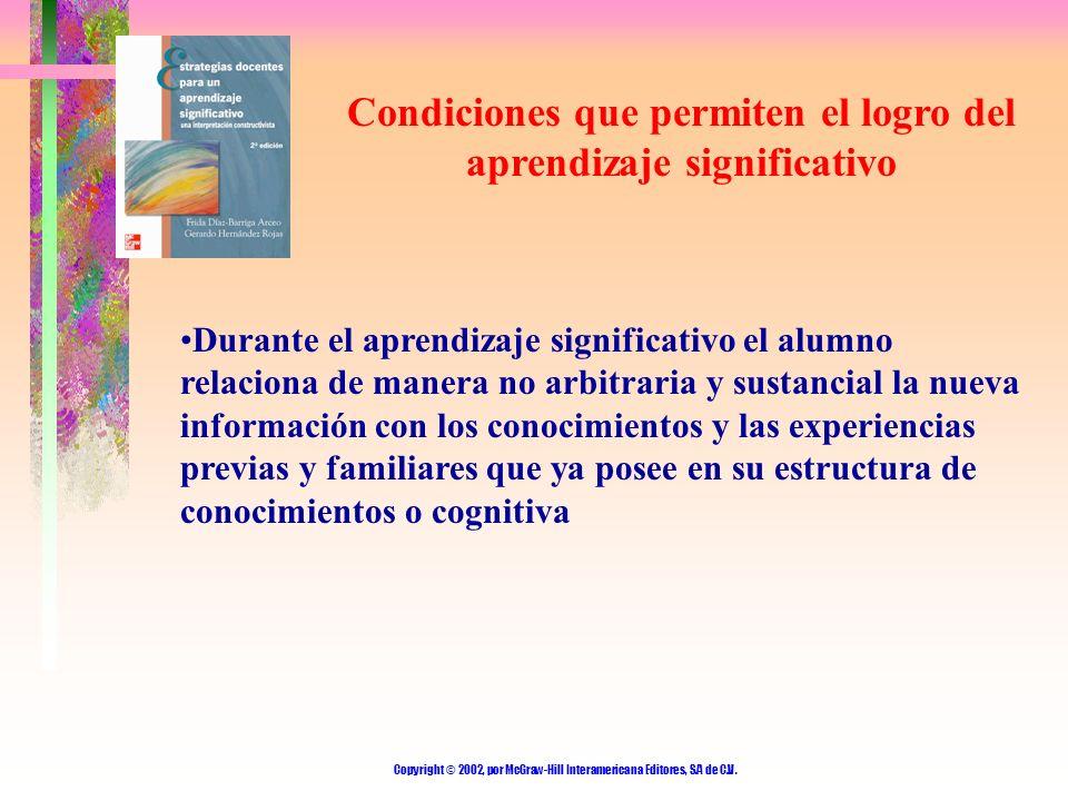 Copyright © 2002, por McGraw-Hill Interamericana Editores, S.A de C.V. Condiciones que permiten el logro del aprendizaje significativo Durante el apre