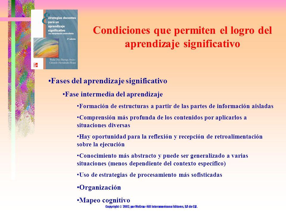 Copyright © 2002, por McGraw-Hill Interamericana Editores, S.A de C.V. Condiciones que permiten el logro del aprendizaje significativo Fases del apren