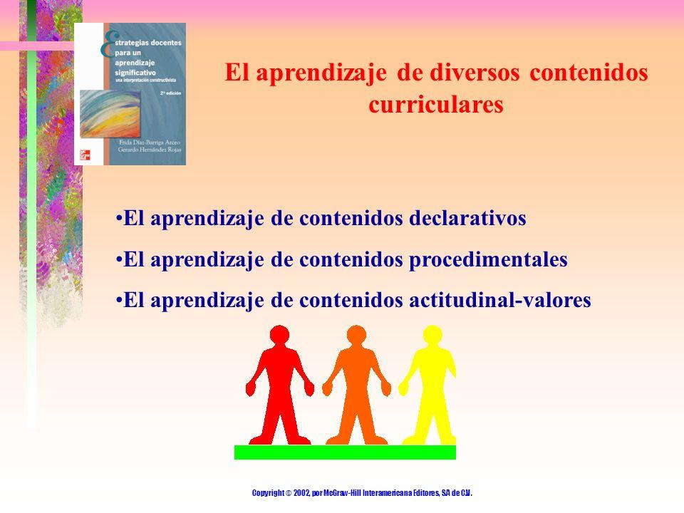 Copyright © 2002, por McGraw-Hill Interamericana Editores, S.A de C.V. El aprendizaje de diversos contenidos curriculares El aprendizaje de contenidos