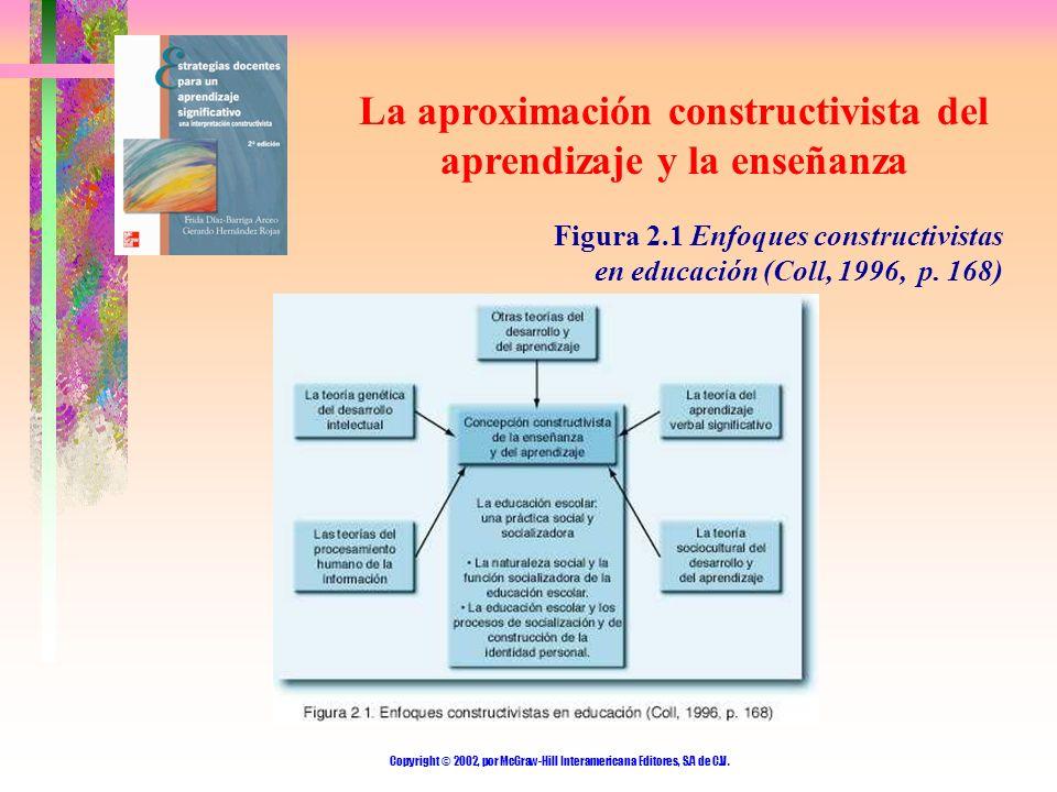 Copyright © 2002, por McGraw-Hill Interamericana Editores, S.A de C.V. La aproximación constructivista del aprendizaje y la enseñanza Figura 2.1 Enfoq