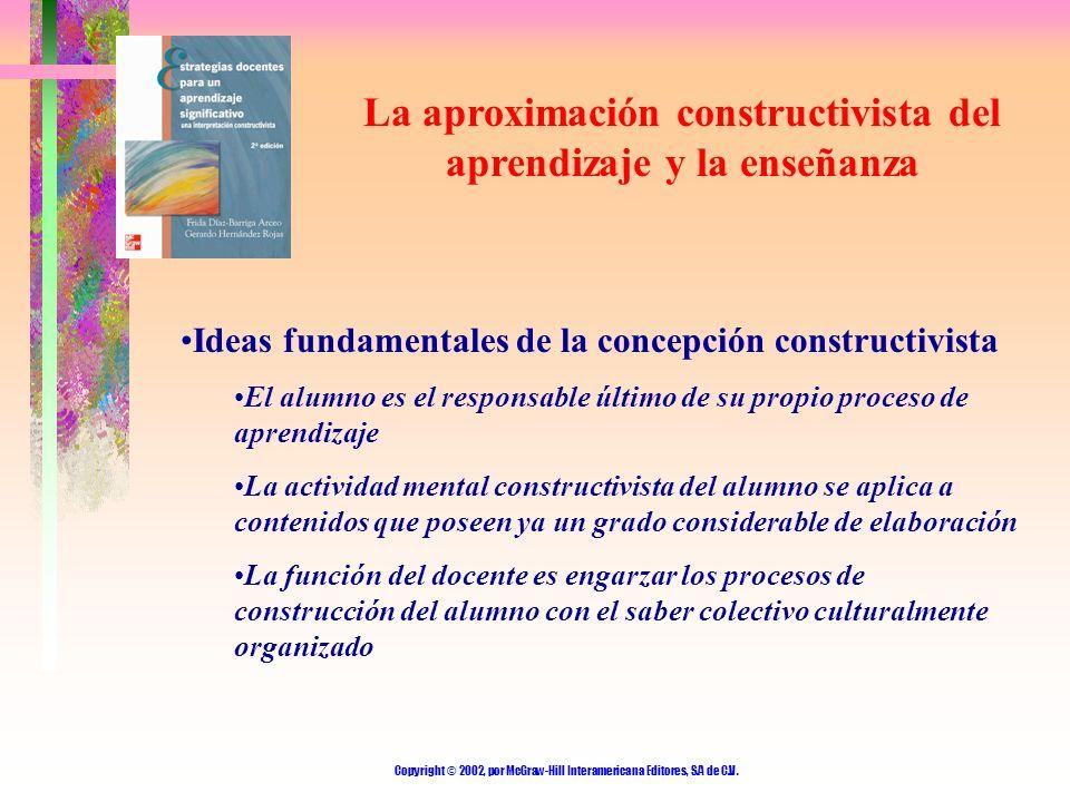Copyright © 2002, por McGraw-Hill Interamericana Editores, S.A de C.V. La aproximación constructivista del aprendizaje y la enseñanza Ideas fundamenta