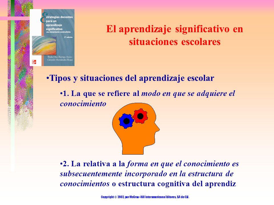 Copyright © 2002, por McGraw-Hill Interamericana Editores, S.A de C.V. El aprendizaje significativo en situaciones escolares Tipos y situaciones del a