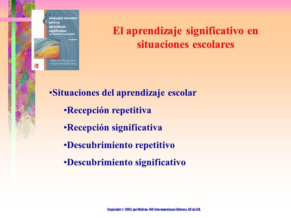 Copyright © 2002, por McGraw-Hill Interamericana Editores, S.A de C.V. El aprendizaje significativo en situaciones escolares Situaciones del aprendiza
