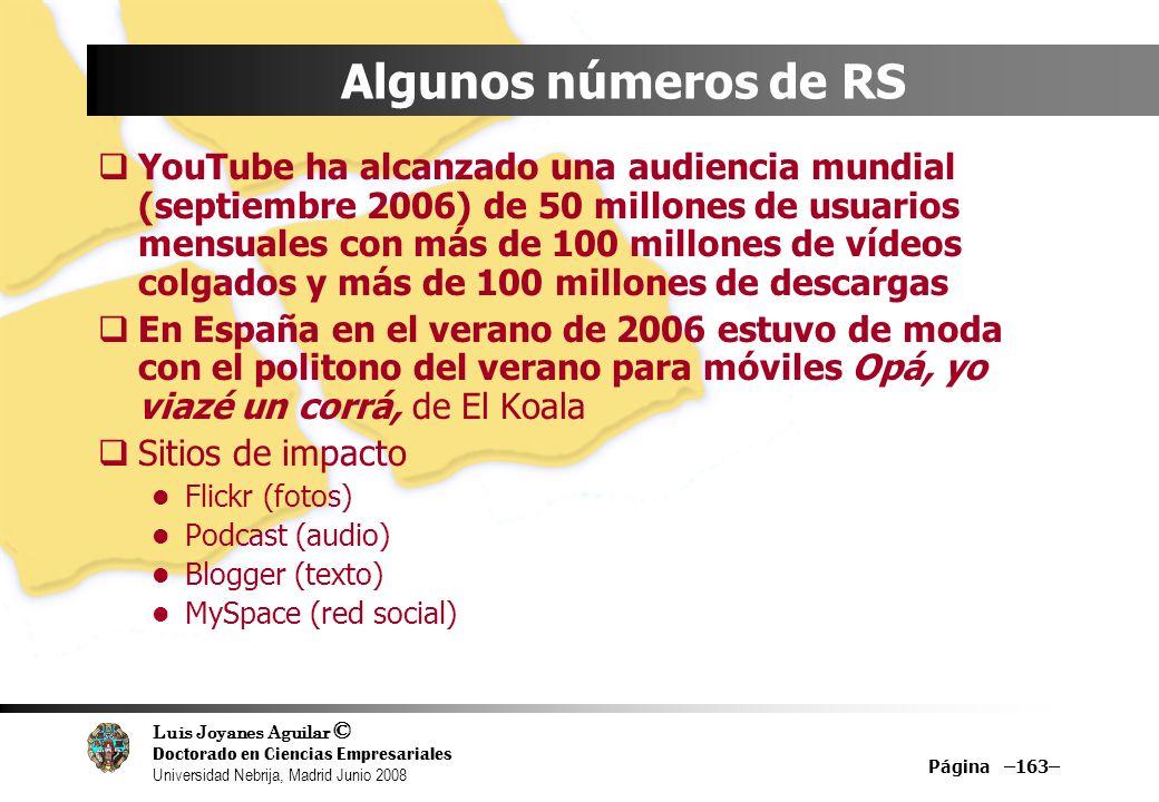 Luis Joyanes Aguilar © Doctorado en Ciencias Empresariales Universidad Nebrija, Madrid Junio 2008 Página –163– Algunos números de RS YouTube ha alcanz