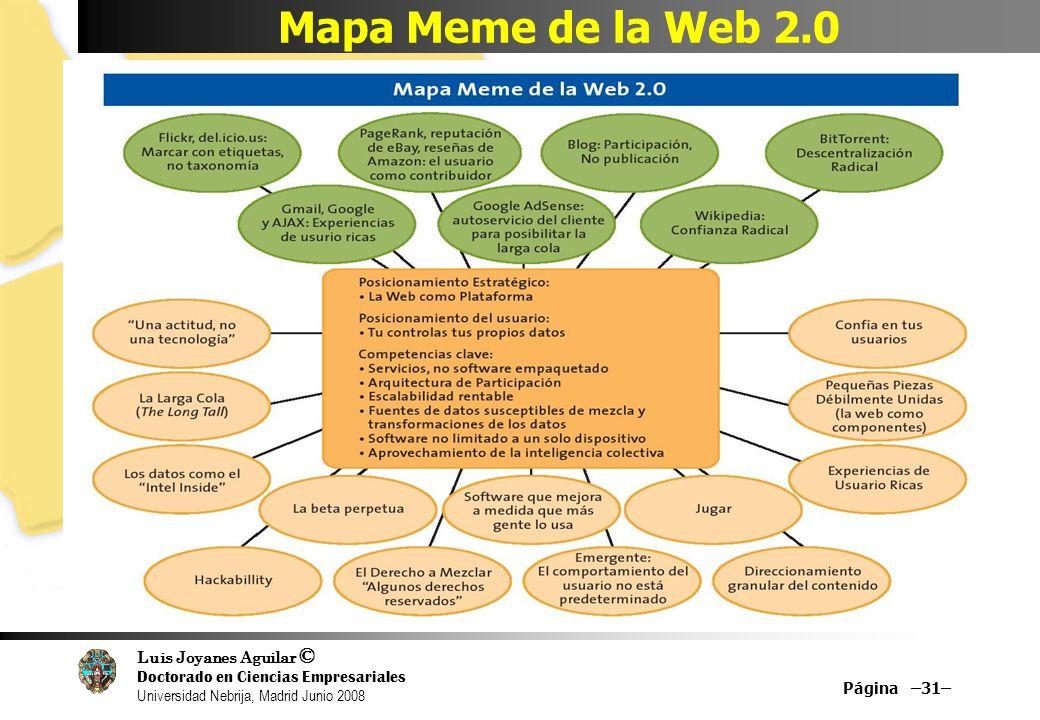 Luis Joyanes Aguilar © Doctorado en Ciencias Empresariales Universidad Nebrija, Madrid Junio 2008 Mapa Meme de la Web 2.0 Página –31–