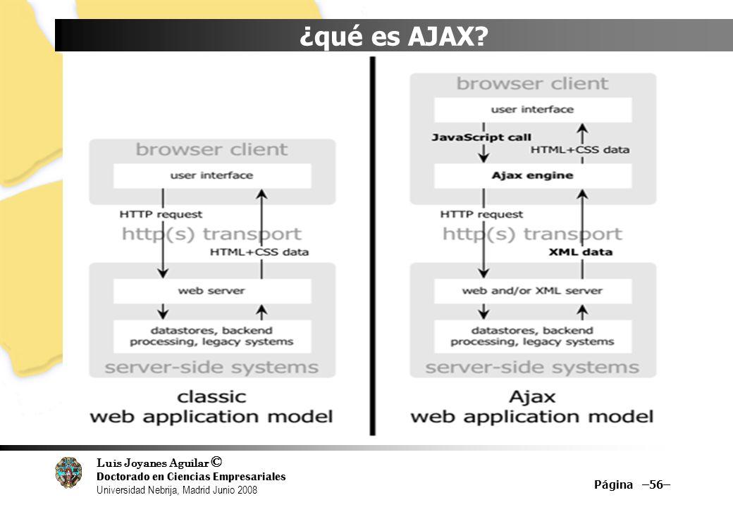Luis Joyanes Aguilar © Doctorado en Ciencias Empresariales Universidad Nebrija, Madrid Junio 2008 Página –56– ¿qué es AJAX?