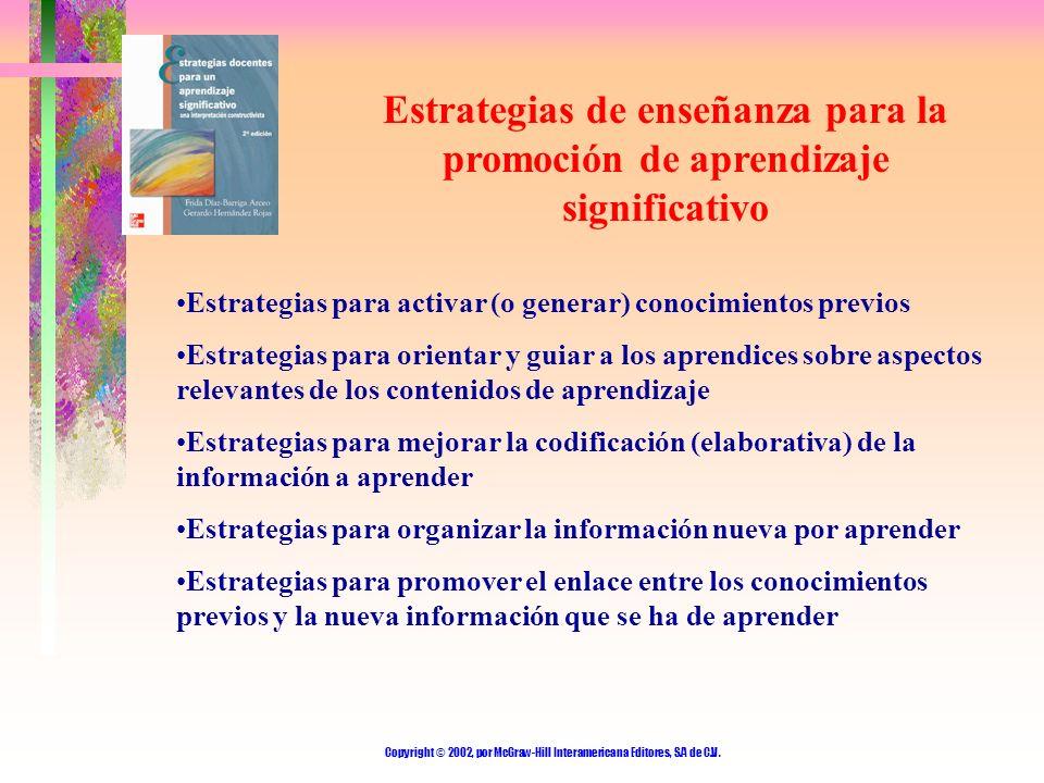 Copyright © 2002, por McGraw-Hill Interamericana Editores, S.A de C.V. Estrategias de enseñanza para la promoción de aprendizaje significativo Estrate