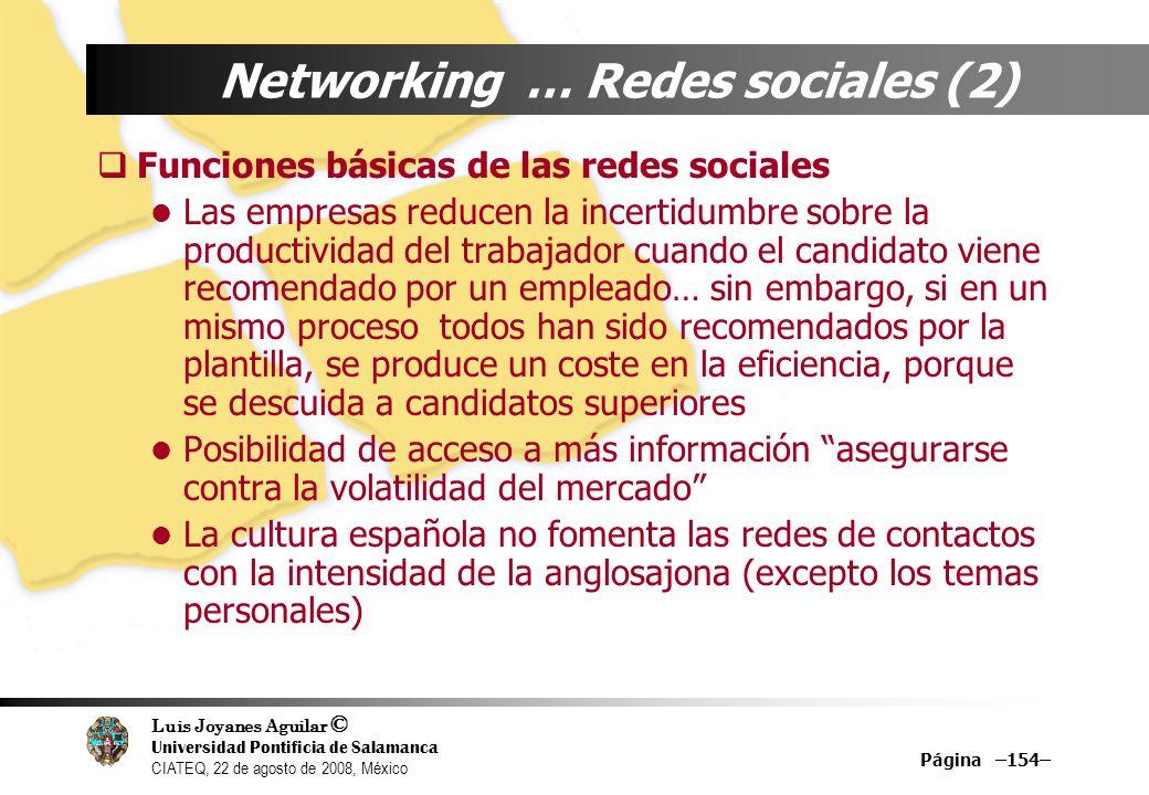 Luis Joyanes Aguilar © Universidad Pontificia de Salamanca CIATEQ, 22 de agosto de 2008, México Página –154– Networking … Redes sociales (2) Funciones