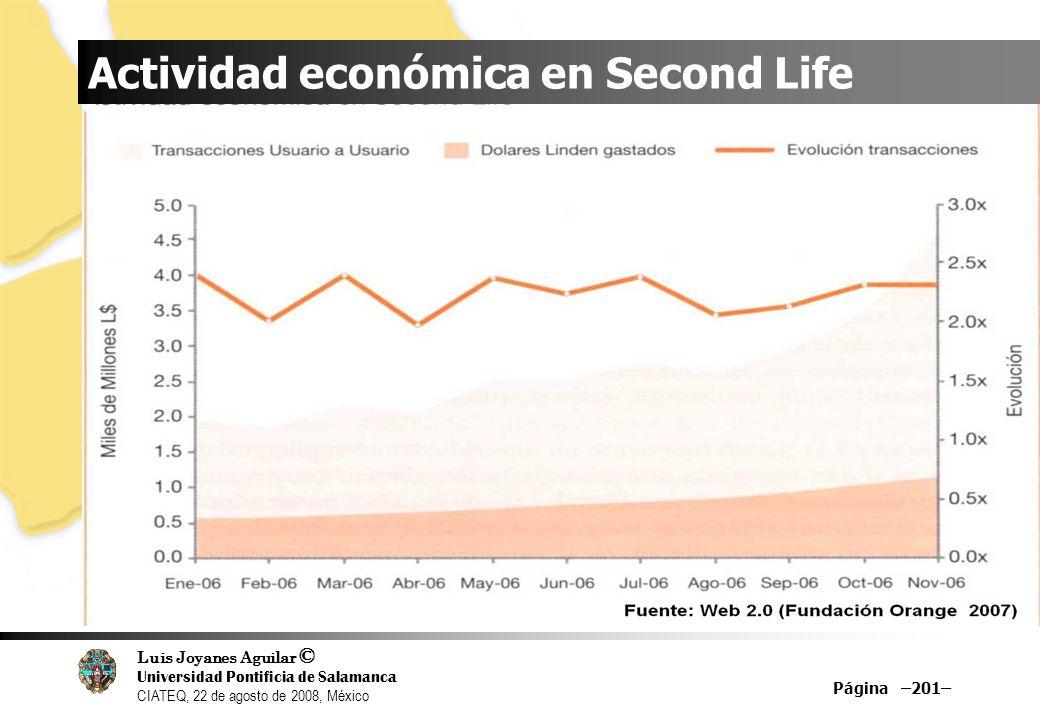 Luis Joyanes Aguilar © Universidad Pontificia de Salamanca CIATEQ, 22 de agosto de 2008, México Página –201– Actividad económica en Second Life