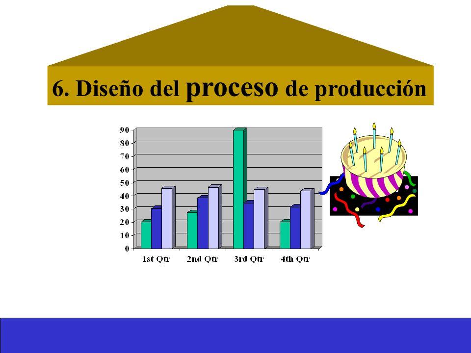 Ingredientes para la elaboración de un pastel Harina Azúcar Azúcar glass Levadura Mantequilla Margarina Manteca Sal Blanquillos Saborizante Fruta Lech
