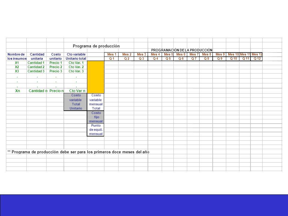 7. Programa de producción 7.1 Costos de insumos por unidad