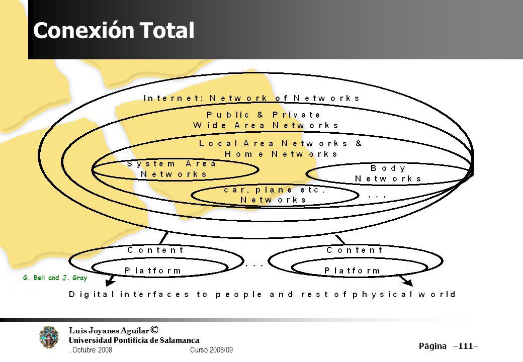 Luis Joyanes Aguilar © Universidad Pontificia de Salamanca. Octubre 2008 Curso 2008/09 Página –111– Conexión Total G. Bell and J. Gray