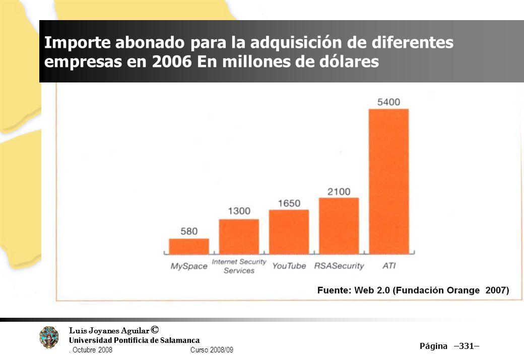 Luis Joyanes Aguilar © Universidad Pontificia de Salamanca. Octubre 2008 Curso 2008/09 Página –331– Importe abonado para la adquisición de diferentes