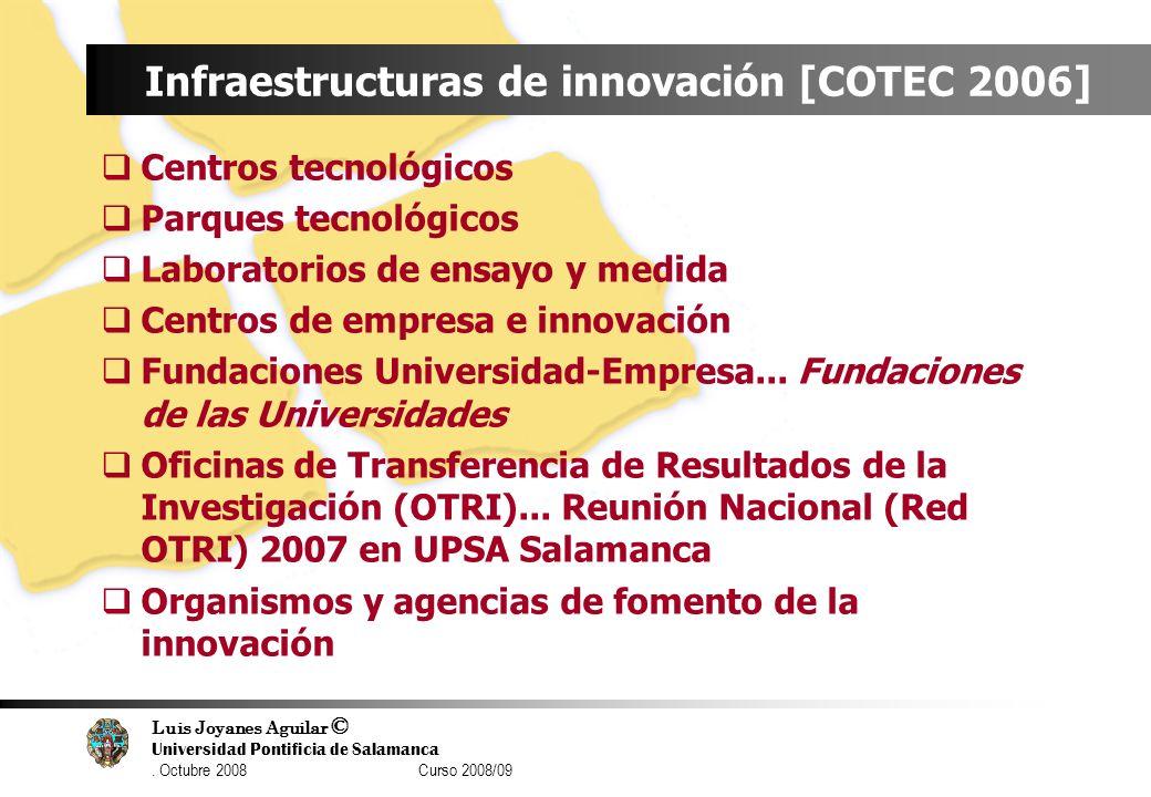 Luis Joyanes Aguilar © Universidad Pontificia de Salamanca. Octubre 2008 Curso 2008/09 Infraestructuras de innovación [COTEC 2006] Centros tecnológico