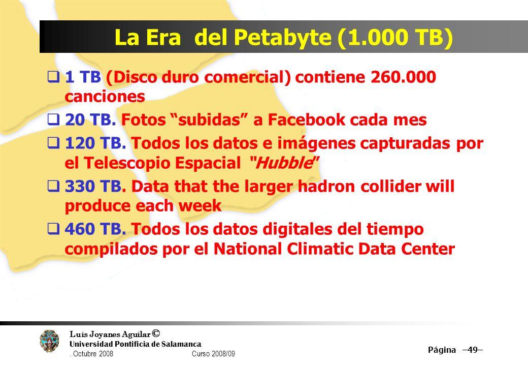Luis Joyanes Aguilar © Universidad Pontificia de Salamanca. Octubre 2008 Curso 2008/09 La Era del Petabyte (1.000 TB) 1 TB (Disco duro comercial) cont