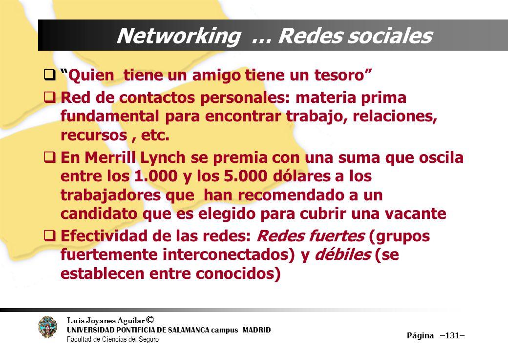 Luis Joyanes Aguilar © UNIVERSIDAD PONTIFICIA DE SALAMANCA campus MADRID Facultad de Ciencias del Seguro Página –131– Networking … Redes sociales Quie