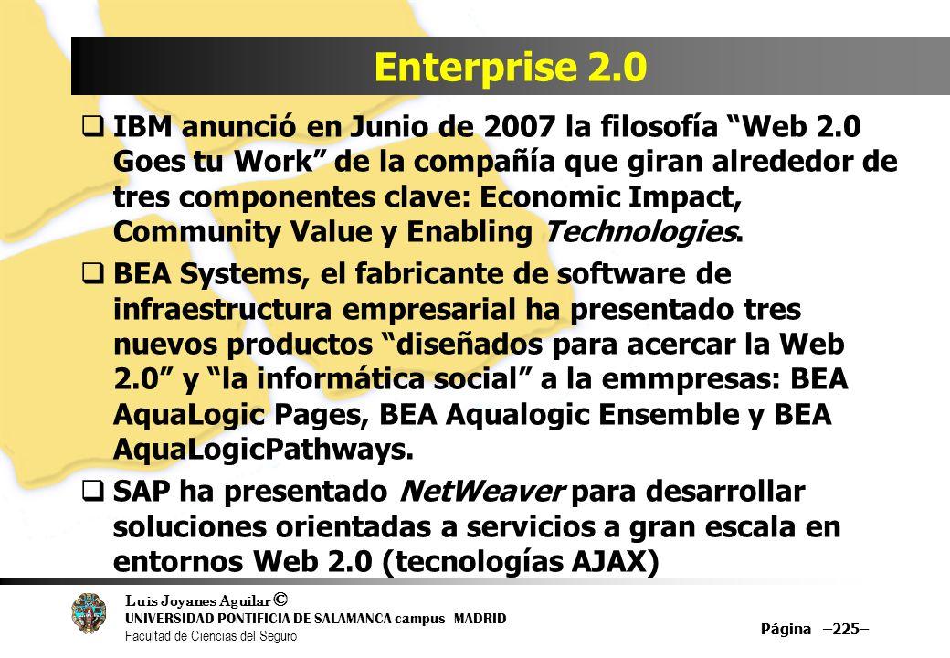 Luis Joyanes Aguilar © UNIVERSIDAD PONTIFICIA DE SALAMANCA campus MADRID Facultad de Ciencias del Seguro Página –225– Enterprise 2.0 IBM anunció en Ju