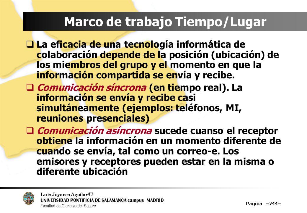 Luis Joyanes Aguilar © UNIVERSIDAD PONTIFICIA DE SALAMANCA campus MADRID Facultad de Ciencias del Seguro Marco de trabajo Tiempo/Lugar La eficacia de