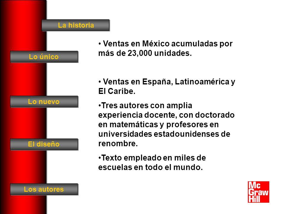 La historia El diseño Los autores Lo único Lo nuevo Ventas en México acumuladas por más de 23,000 unidades.
