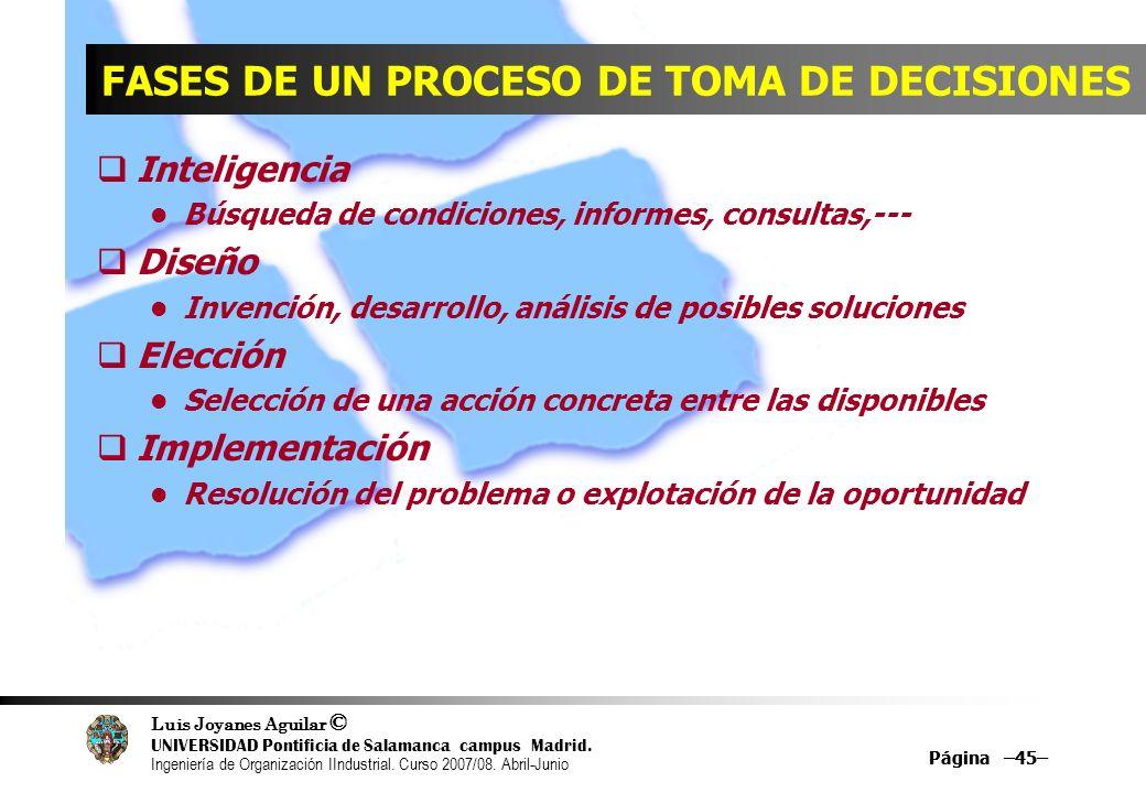 Luis Joyanes Aguilar © UNIVERSIDAD Pontificia de Salamanca campus Madrid. Ingeniería de Organización IIndustrial. Curso 2007/08. Abril-Junio Página –4