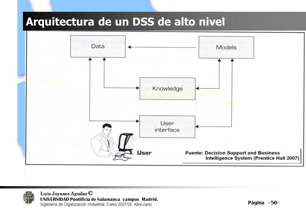Luis Joyanes Aguilar © UNIVERSIDAD Pontificia de Salamanca campus Madrid. Ingeniería de Organización IIndustrial. Curso 2007/08. Abril-Junio Página –5