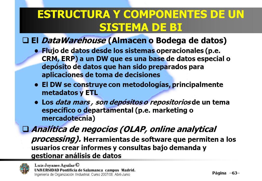 Luis Joyanes Aguilar © UNIVERSIDAD Pontificia de Salamanca campus Madrid. Ingeniería de Organización IIndustrial. Curso 2007/08. Abril-Junio Página –6