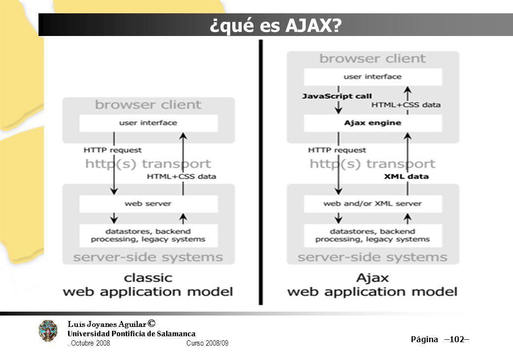 Luis Joyanes Aguilar © Universidad Pontificia de Salamanca. Octubre 2008 Curso 2008/09 Página –102– ¿qué es AJAX?