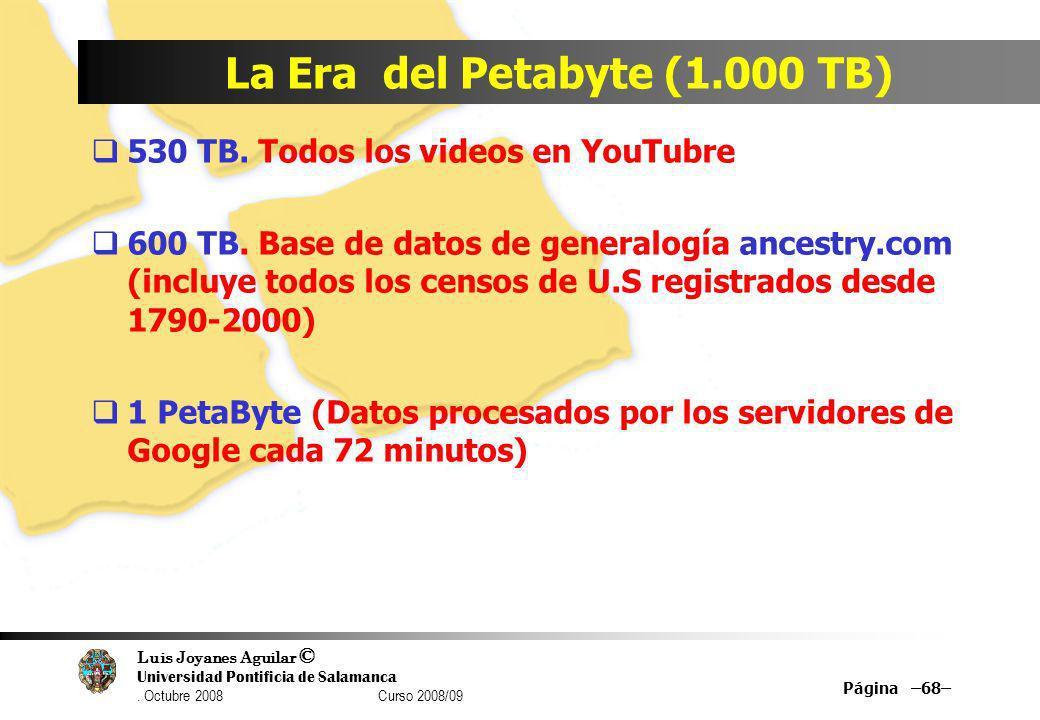 Luis Joyanes Aguilar © Universidad Pontificia de Salamanca. Octubre 2008 Curso 2008/09 La Era del Petabyte (1.000 TB) 530 TB. Todos los videos en YouT