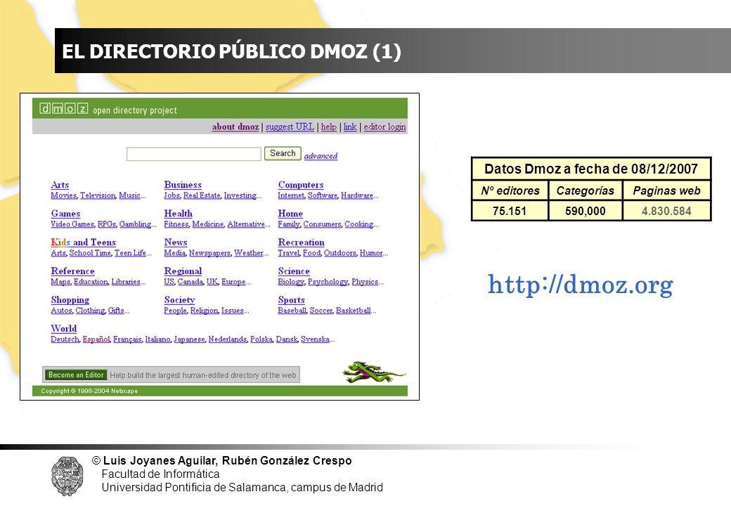 © Luis Joyanes Aguilar, Rubén González Crespo Facultad de Informática Universidad Pontificia de Salamanca, campus de Madrid INDICE EL DIRECTORIO PÚBLI
