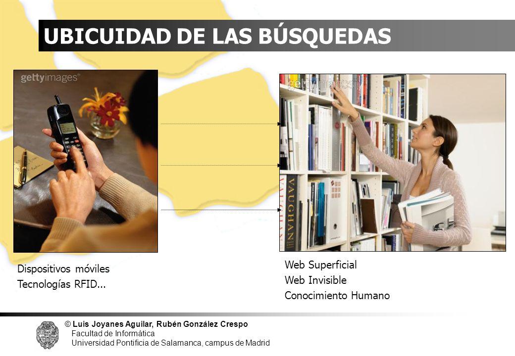 © Luis Joyanes Aguilar, Rubén González Crespo Facultad de Informática Universidad Pontificia de Salamanca, campus de Madrid Buscadores Contextuales Buscadores Sociales Buscadores que aprenden....