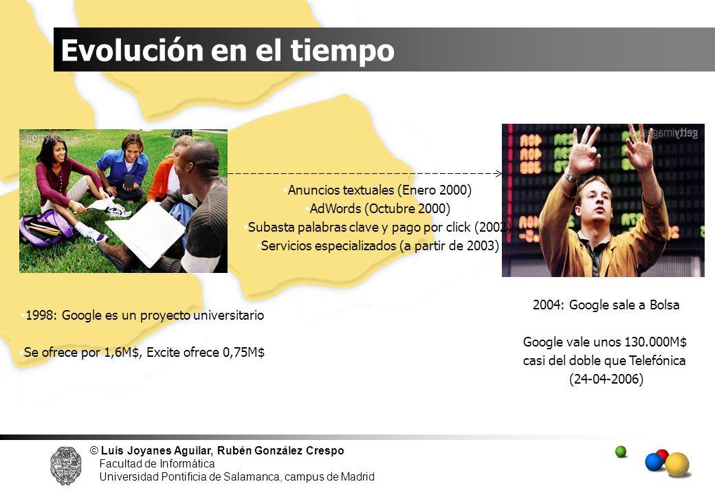 © Luis Joyanes Aguilar, Rubén González Crespo Facultad de Informática Universidad Pontificia de Salamanca, campus de Madrid 1998: Google es un proyect