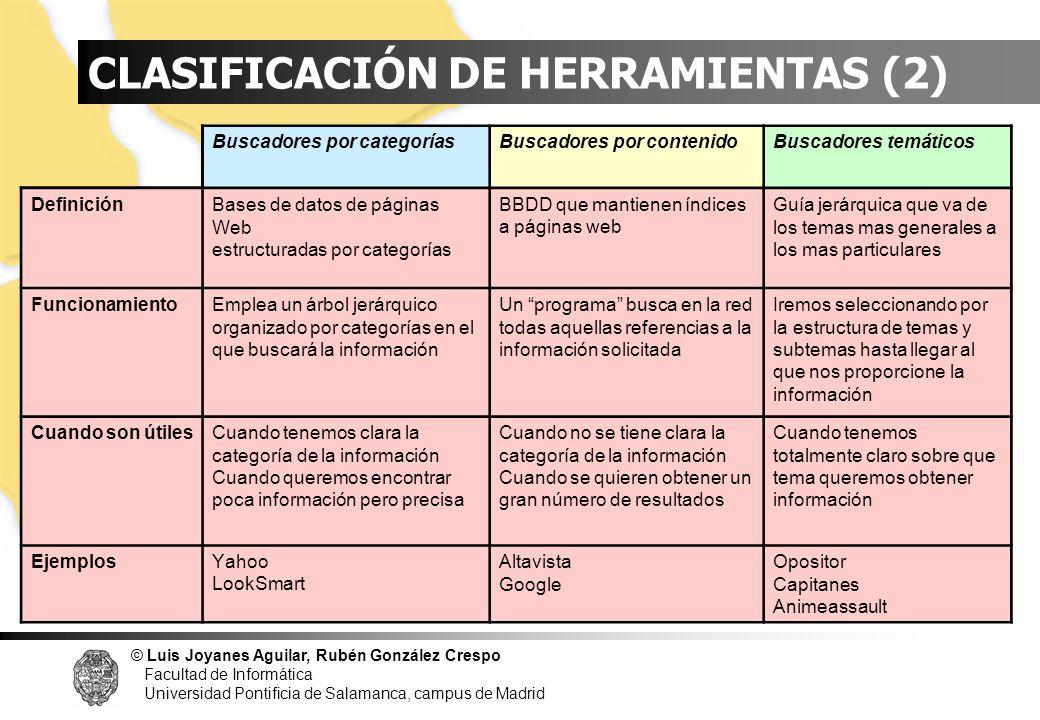 © Luis Joyanes Aguilar, Rubén González Crespo Facultad de Informática Universidad Pontificia de Salamanca, campus de Madrid Búsqueda de Información (12) Las búsquedas Google no distinguen entre mayúsculas y minúsculas.