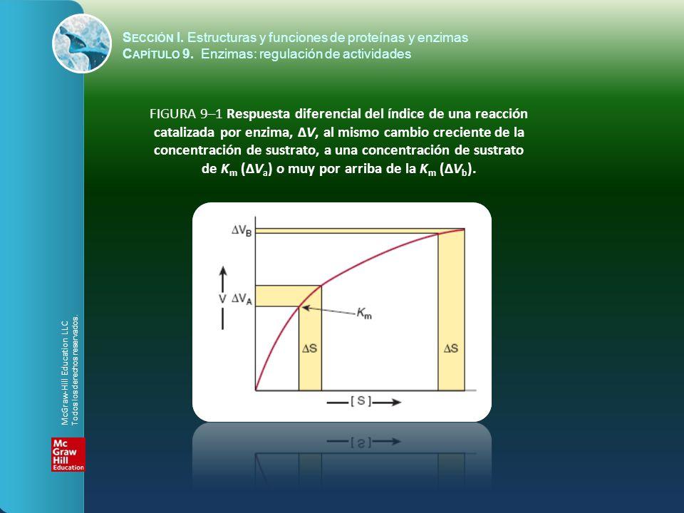 S ECCIÓN I. Estructuras y funciones de proteínas y enzimas C APÍTULO 9. Enzimas: regulación de actividades FIGURA 9–1 Respuesta diferencial del índice