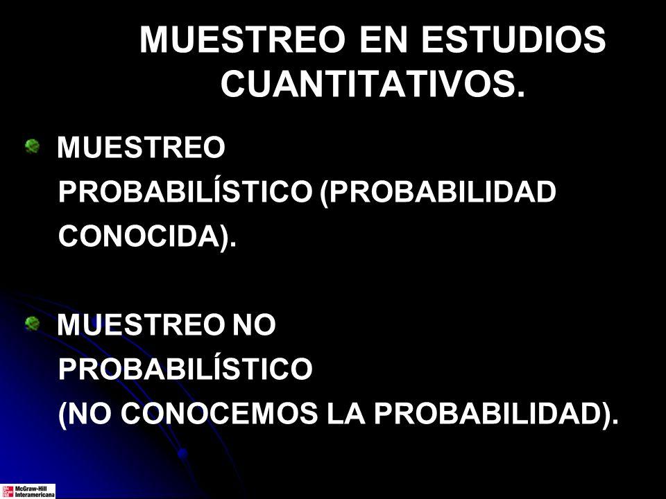 MUESTREO EN ESTUDIOS CUANTITATIVOS. MUESTREO PROBABILÍSTICO (PROBABILIDAD CONOCIDA). MUESTREO NO PROBABILÍSTICO (NO CONOCEMOS LA PROBABILIDAD).