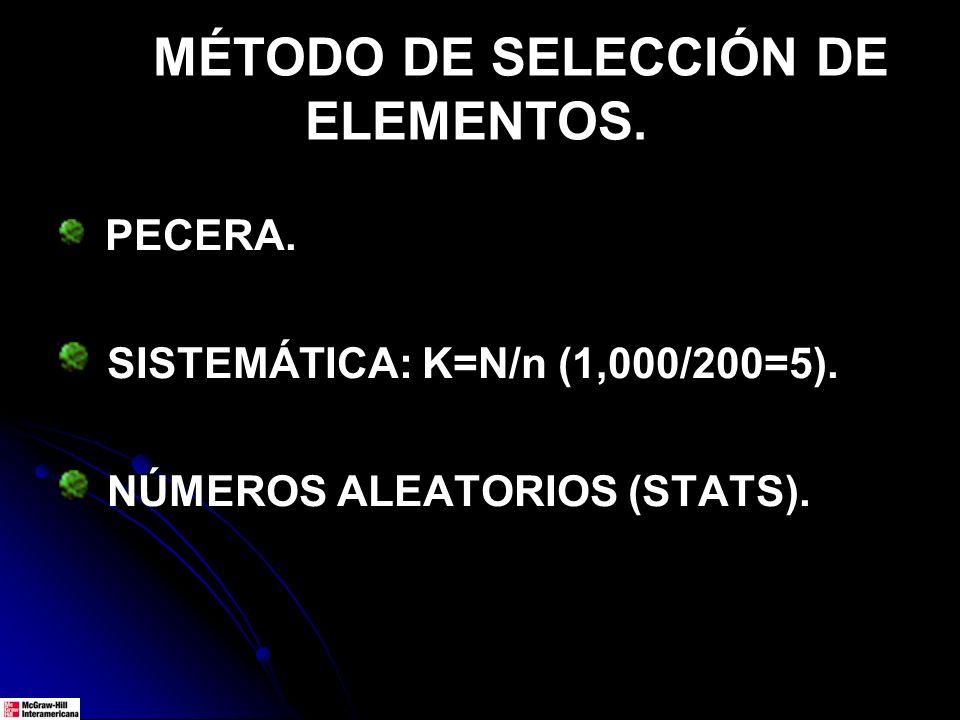 MÉTODO DE SELECCIÓN DE ELEMENTOS. PECERA. SISTEMÁTICA: K=N/n (1,000/200=5). NÚMEROS ALEATORIOS (STATS).