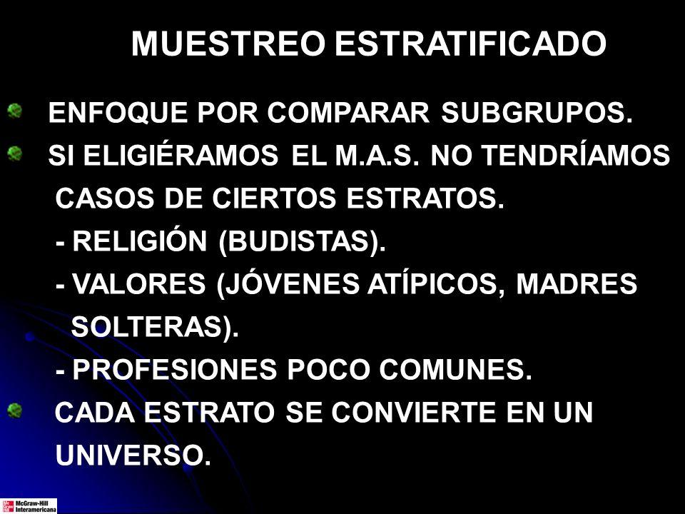 MUESTREO ESTRATIFICADO ENFOQUE POR COMPARAR SUBGRUPOS. SI ELIGIÉRAMOS EL M.A.S. NO TENDRÍAMOS CASOS DE CIERTOS ESTRATOS. - RELIGIÓN (BUDISTAS). - VALO