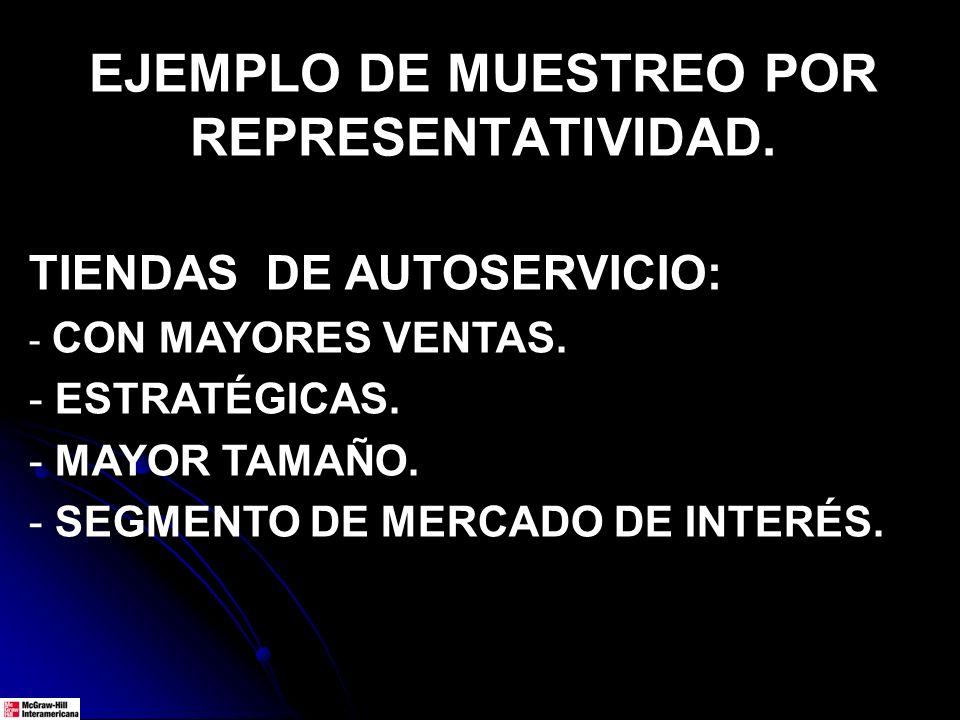 EJEMPLO DE MUESTREO POR REPRESENTATIVIDAD. TIENDAS DE AUTOSERVICIO: - CON MAYORES VENTAS. - ESTRATÉGICAS. - MAYOR TAMAÑO. - SEGMENTO DE MERCADO DE INT