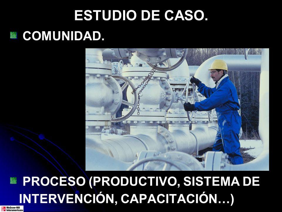 ESTUDIO DE CASO. COMUNIDAD. PROCESO (PRODUCTIVO, SISTEMA DE INTERVENCIÓN, CAPACITACIÓN…)