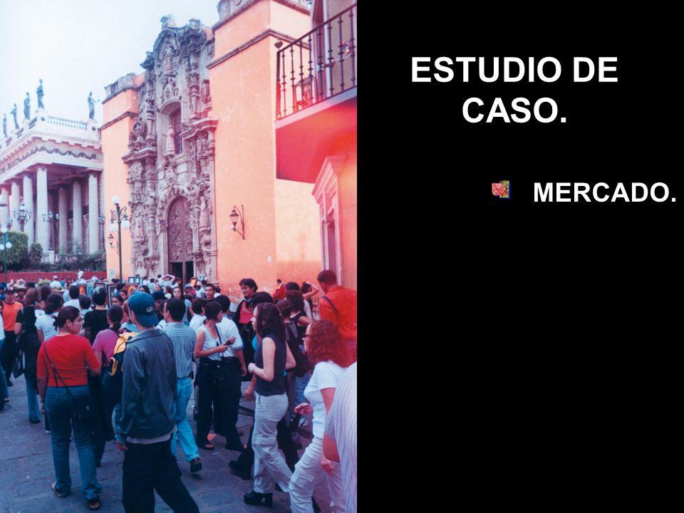 ESTUDIO DE CASO. MERCADO.