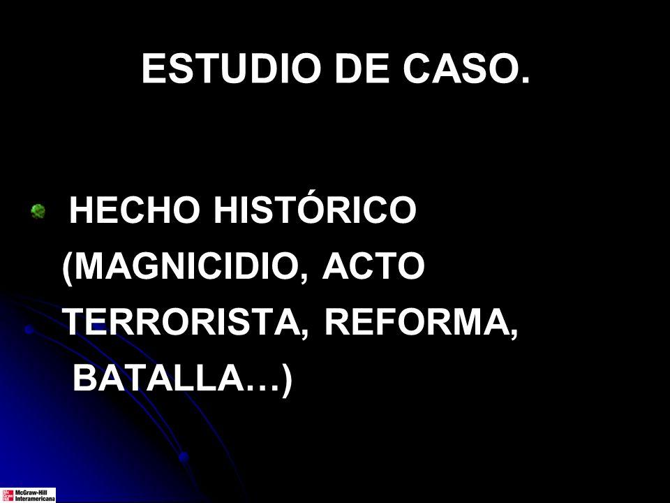ESTUDIO DE CASO. HECHO HISTÓRICO (MAGNICIDIO, ACTO TERRORISTA, REFORMA, BATALLA…)