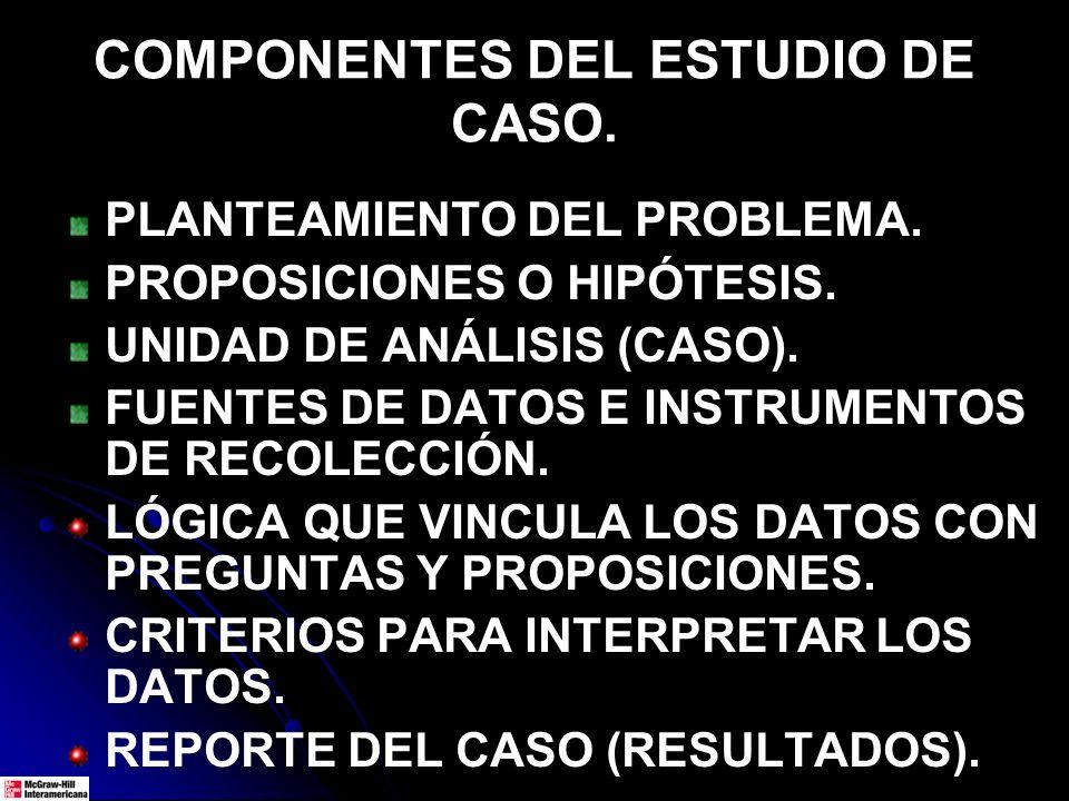 COMPONENTES DEL ESTUDIO DE CASO. PLANTEAMIENTO DEL PROBLEMA. PROPOSICIONES O HIPÓTESIS. UNIDAD DE ANÁLISIS (CASO). FUENTES DE DATOS E INSTRUMENTOS DE