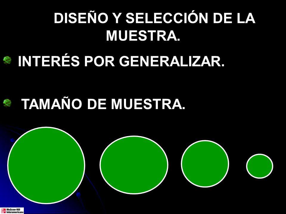 DISEÑO Y SELECCIÓN DE LA MUESTRA. INTERÉS POR GENERALIZAR. TAMAÑO DE MUESTRA.