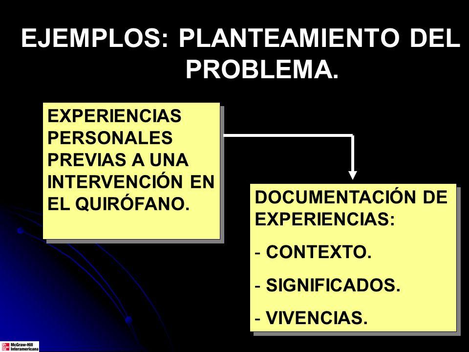 EJEMPLOS: PLANTEAMIENTO DEL PROBLEMA. EXPERIENCIAS PERSONALES PREVIAS A UNA INTERVENCIÓN EN EL QUIRÓFANO. DOCUMENTACIÓN DE EXPERIENCIAS: - CONTEXTO. -