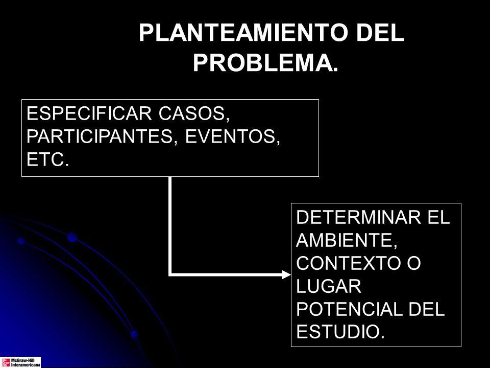 PLANTEAMIENTO DEL PROBLEMA. ESPECIFICAR CASOS, PARTICIPANTES, EVENTOS, ETC. DETERMINAR EL AMBIENTE, CONTEXTO O LUGAR POTENCIAL DEL ESTUDIO.