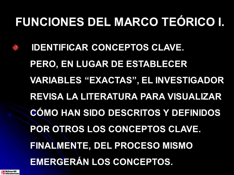 FUNCIONES DEL MARCO TEÓRICO I. IDENTIFICAR CONCEPTOS CLAVE. PERO, EN LUGAR DE ESTABLECER VARIABLES EXACTAS, EL INVESTIGADOR REVISA LA LITERATURA PARA