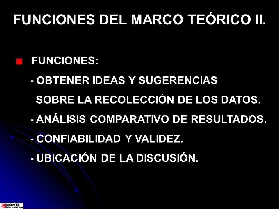 FUNCIONES DEL MARCO TEÓRICO II. FUNCIONES: - OBTENER IDEAS Y SUGERENCIAS SOBRE LA RECOLECCIÓN DE LOS DATOS. - ANÁLISIS COMPARATIVO DE RESULTADOS. - CO